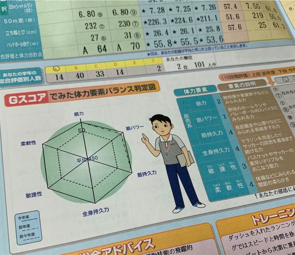 f:id:matsumo_saga:20200802235948j:image