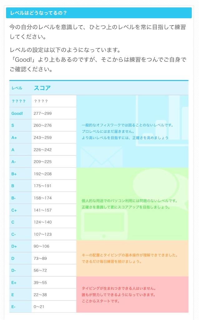 f:id:matsumo_saga:20200820221249j:image