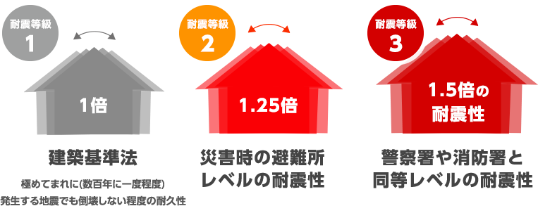 f:id:matsumoto-326-345:20170508161806p:plain