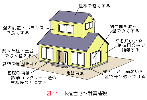 f:id:matsumoto-326-345:20171030230359j:plain