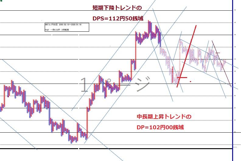 f:id:matsumoto_fx:20200111153039j:plain