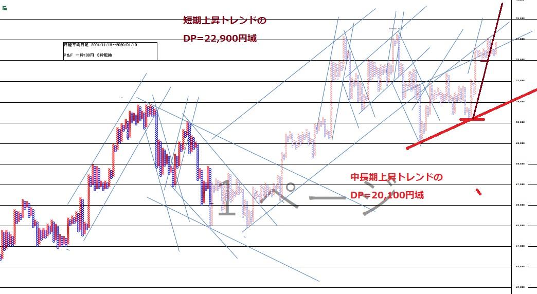 f:id:matsumoto_fx:20200111155047j:plain