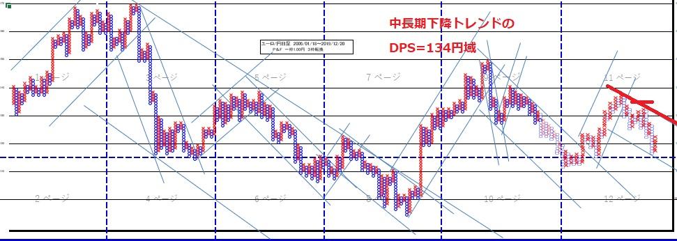 f:id:matsumoto_fx:20200118090603j:plain