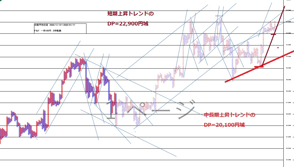 f:id:matsumoto_fx:20200118093515j:plain