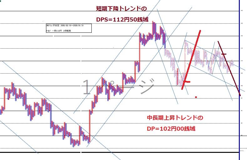 f:id:matsumoto_fx:20200201121844j:plain