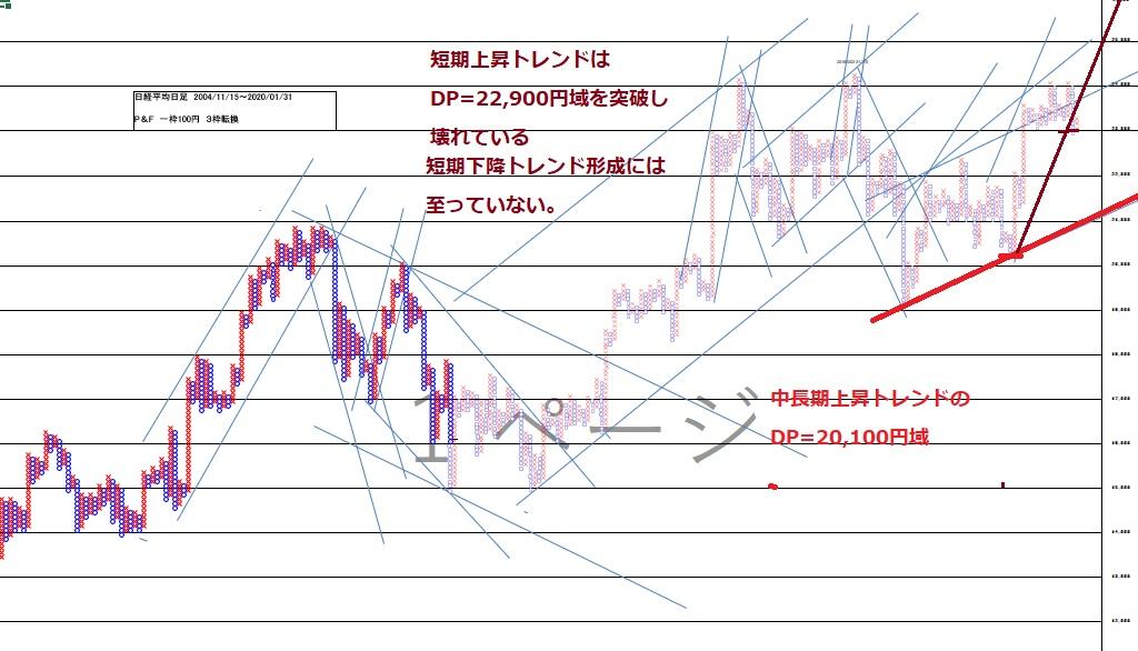 f:id:matsumoto_fx:20200201124223j:plain