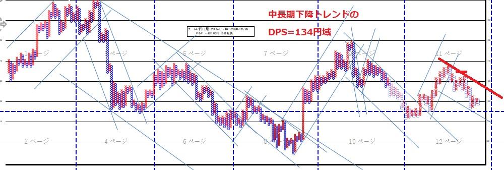 f:id:matsumoto_fx:20200229104434j:plain