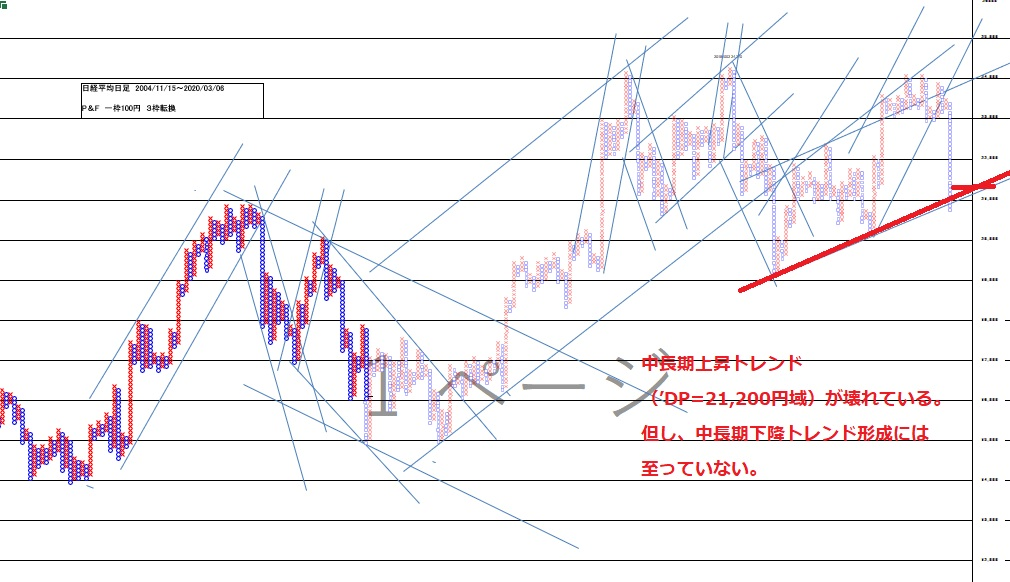 f:id:matsumoto_fx:20200307125527j:plain