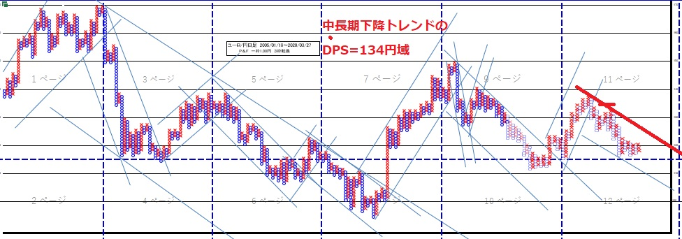 f:id:matsumoto_fx:20200328123430j:plain