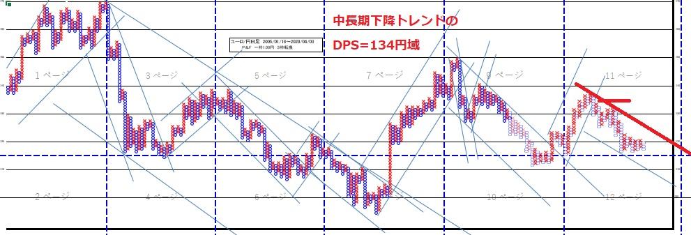 f:id:matsumoto_fx:20200404124403j:plain