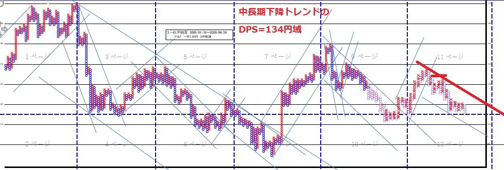 f:id:matsumoto_fx:20200503200550j:plain
