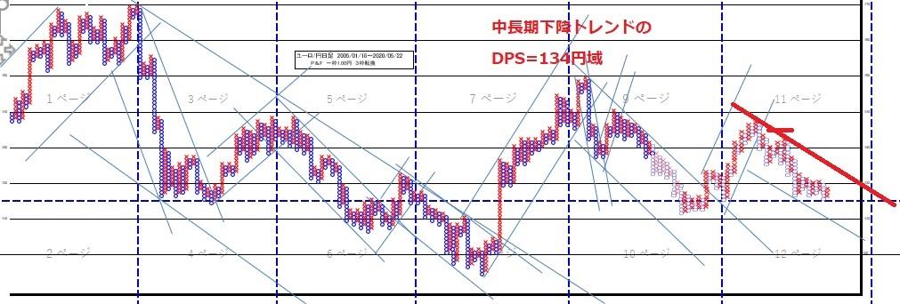 f:id:matsumoto_fx:20200523110414j:plain