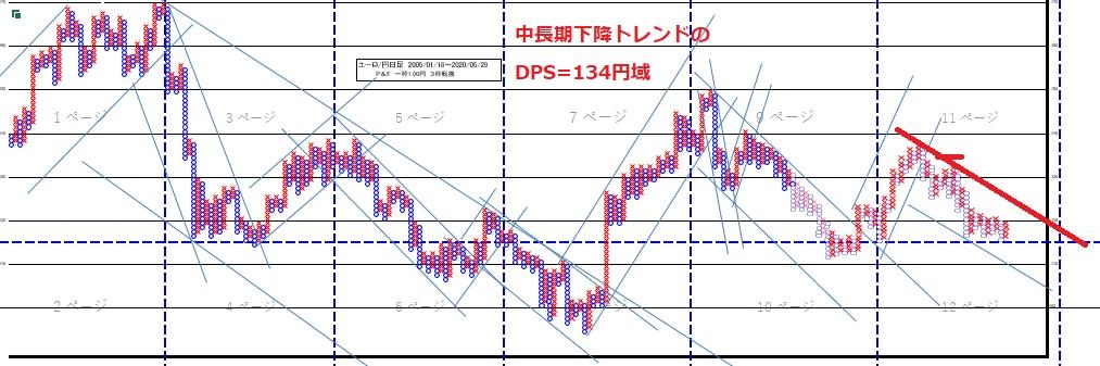 f:id:matsumoto_fx:20200530110859j:plain