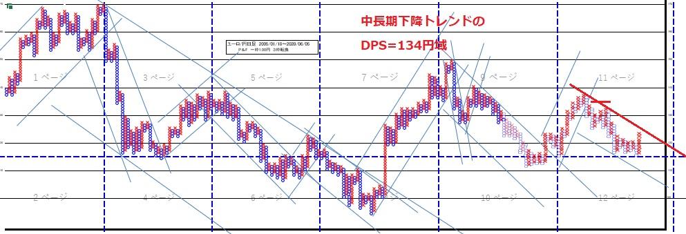 f:id:matsumoto_fx:20200606111403j:plain