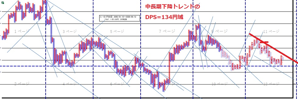 f:id:matsumoto_fx:20200614222749j:plain