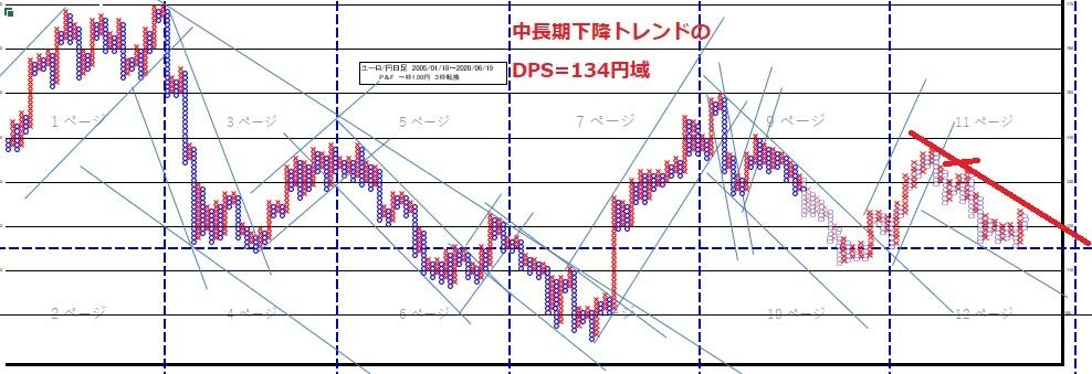 f:id:matsumoto_fx:20200627115241j:plain