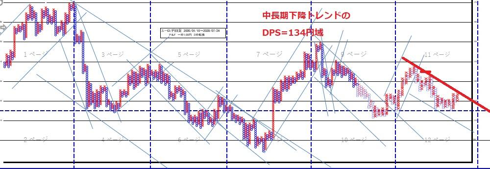f:id:matsumoto_fx:20200725103901j:plain