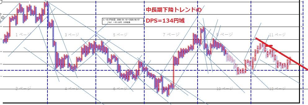 f:id:matsumoto_fx:20200808084520j:plain