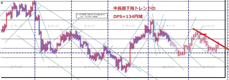 f:id:matsumoto_fx:20200815130843j:plain