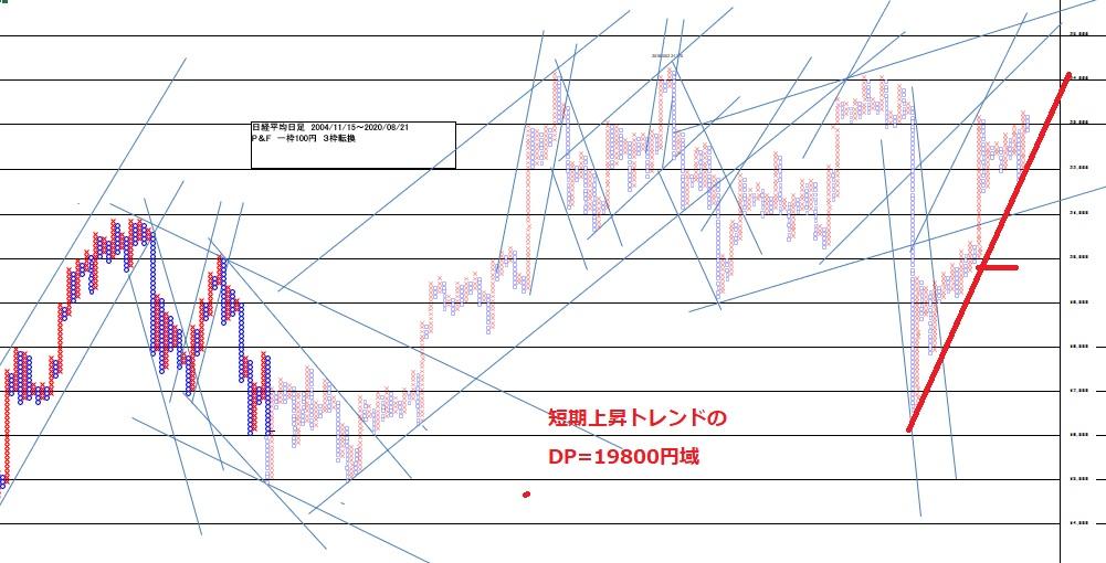 f:id:matsumoto_fx:20200822110125j:plain