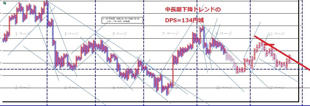 f:id:matsumoto_fx:20201031101254j:plain