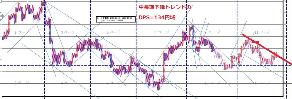 f:id:matsumoto_fx:20201226152010j:plain