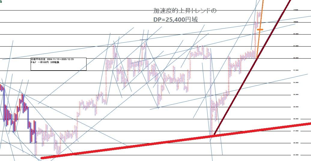f:id:matsumoto_fx:20201226160227j:plain