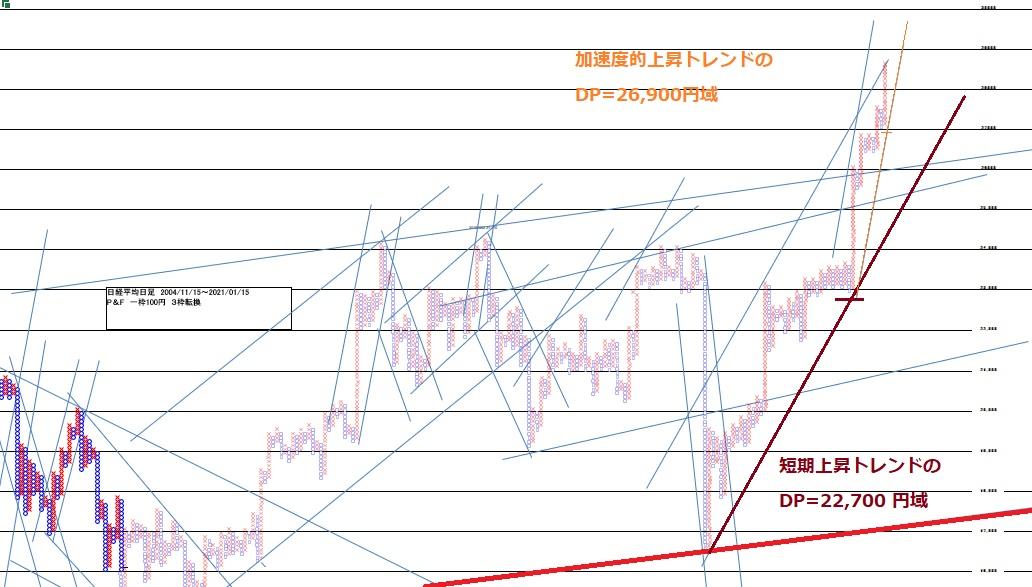 f:id:matsumoto_fx:20210116155230j:plain