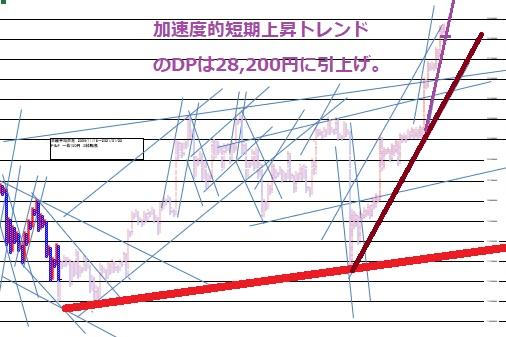 f:id:matsumoto_fx:20210123151836j:plain