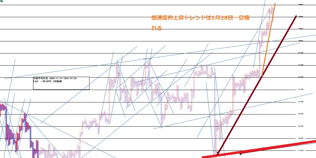 f:id:matsumoto_fx:20210130102409j:plain