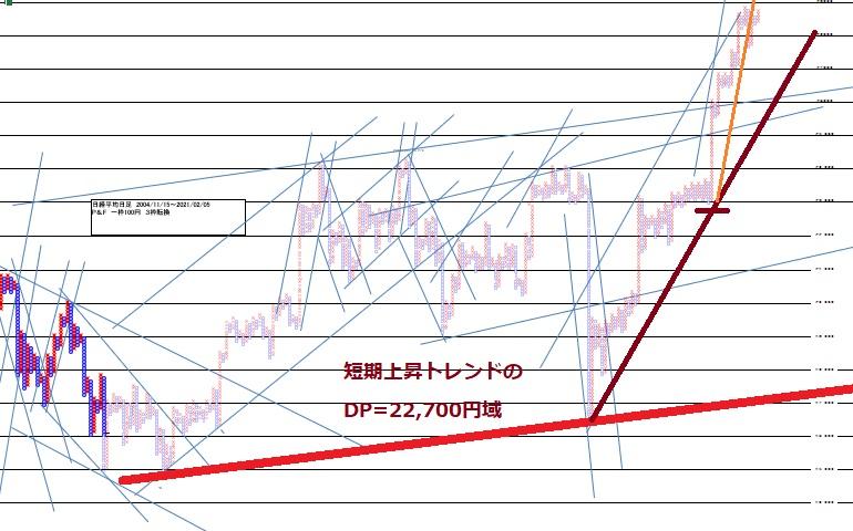 f:id:matsumoto_fx:20210206145301j:plain