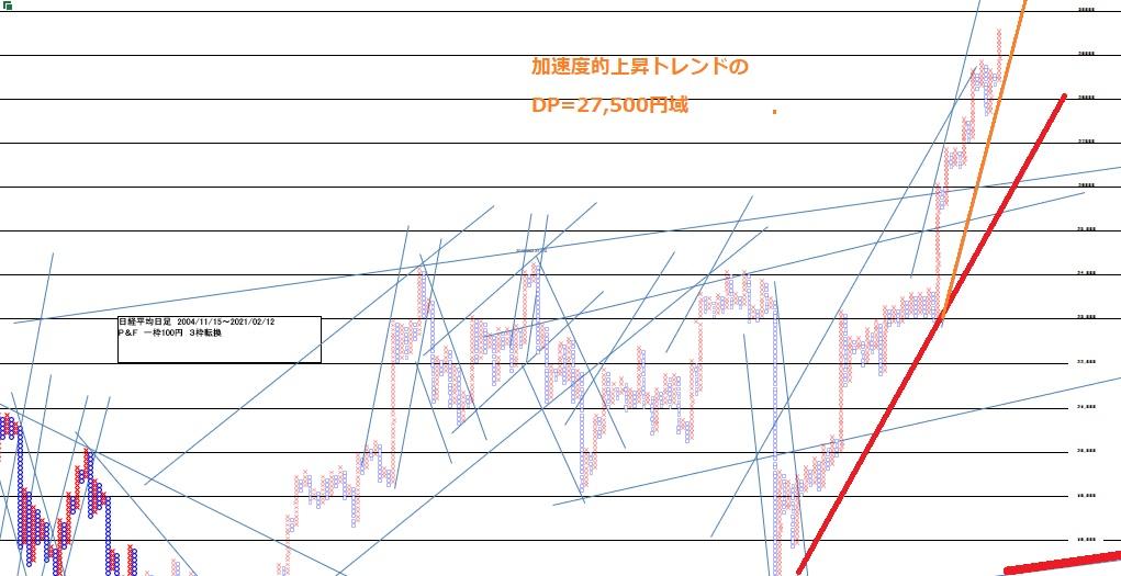 f:id:matsumoto_fx:20210215085600j:plain