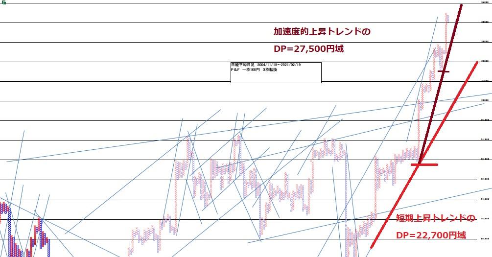 f:id:matsumoto_fx:20210220195139j:plain