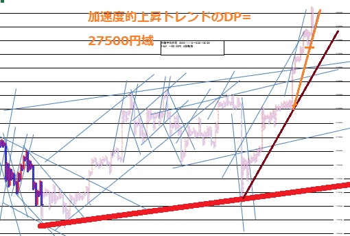f:id:matsumoto_fx:20210227094717j:plain
