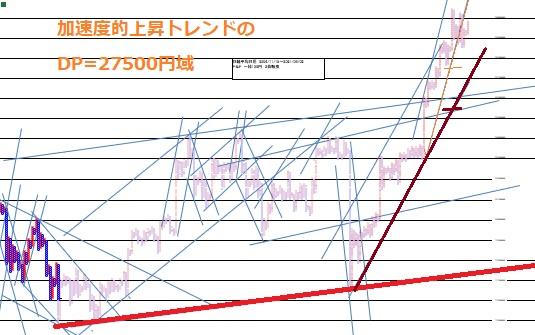 f:id:matsumoto_fx:20210403143625j:plain