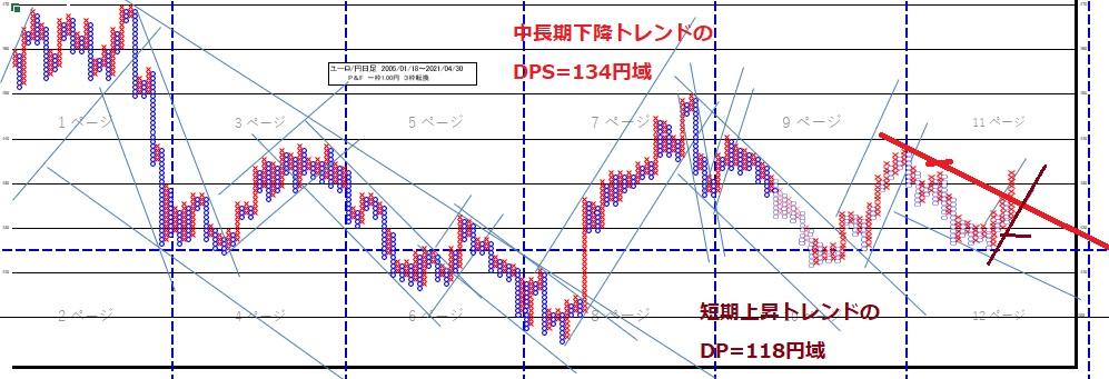 f:id:matsumoto_fx:20210501123219j:plain