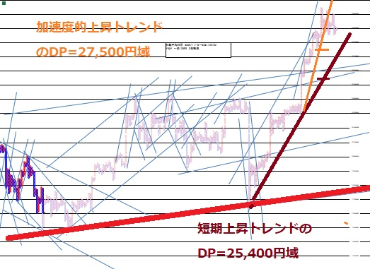 f:id:matsumoto_fx:20210501125444j:plain