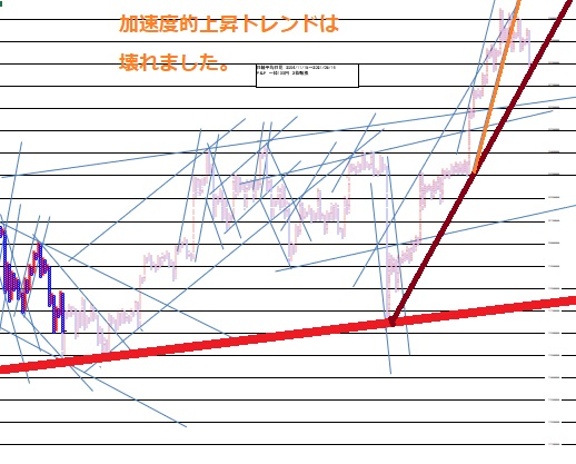 f:id:matsumoto_fx:20210515103115j:plain
