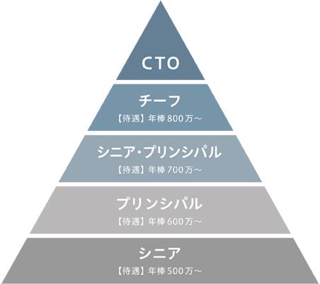 f:id:matsumoto_r:20151231174524p:plain