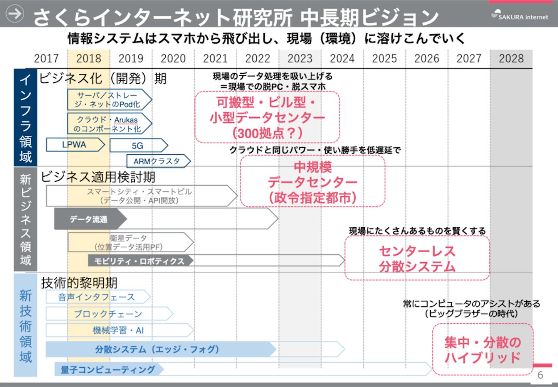 f:id:matsumoto_r:20190209141823p:image