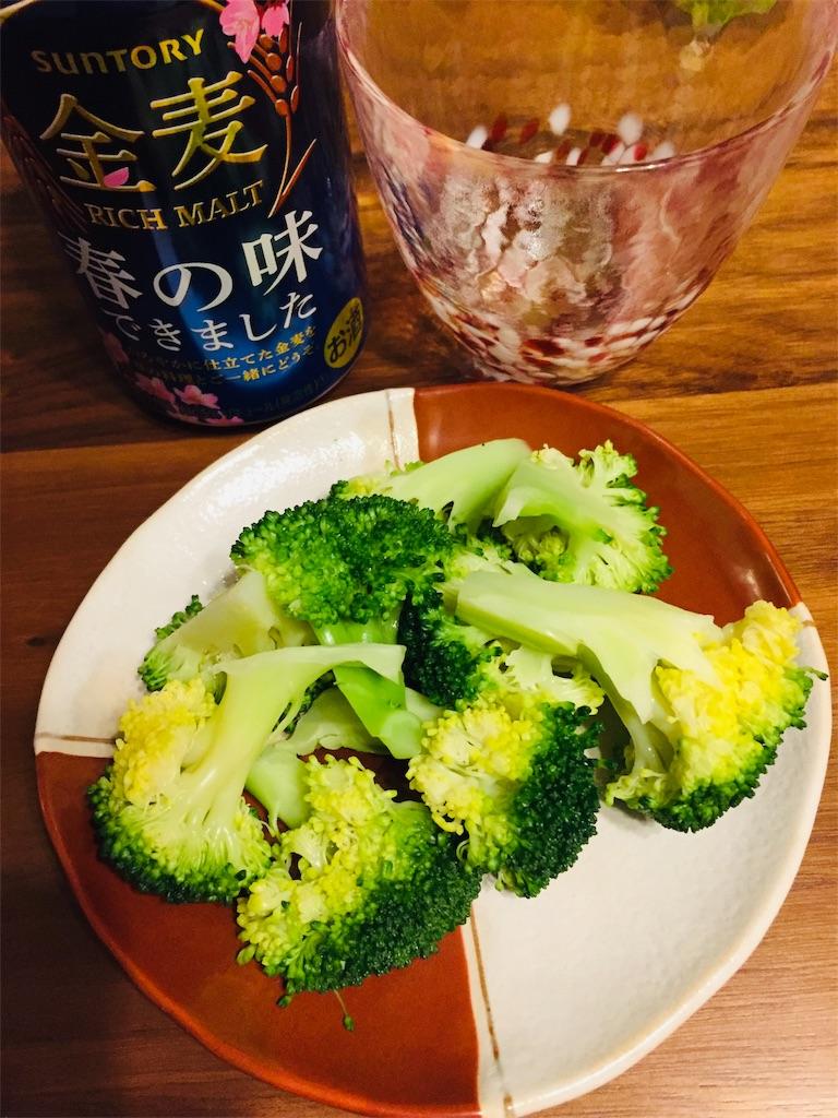 f:id:matsunoha_cook:20210225143132j:plain