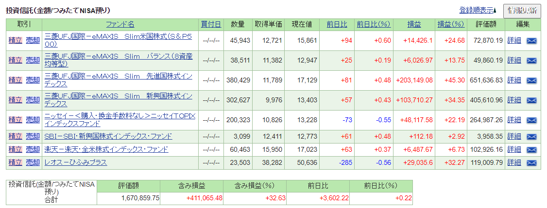 f:id:matsunoki285:20210504233956p:plain