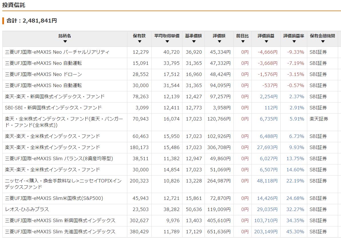 f:id:matsunoki285:20210505151856p:plain