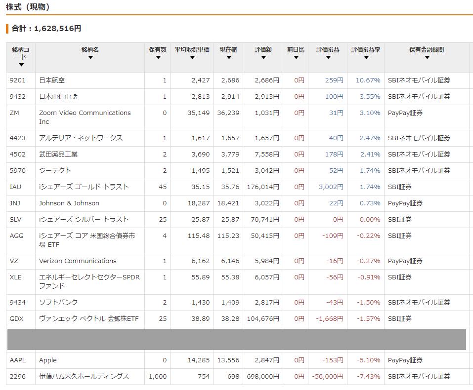 f:id:matsunoki285:20210613184140p:plain