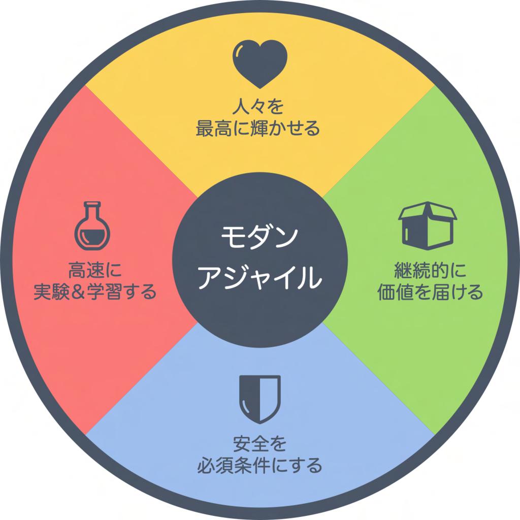 f:id:matsuoshi:20170621110558p:plain