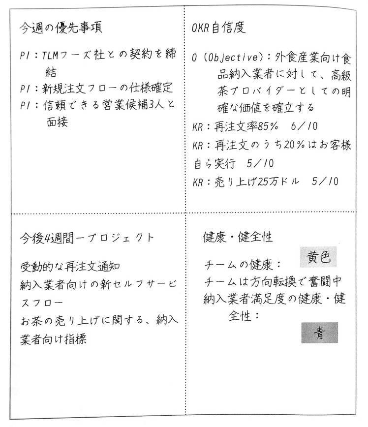 f:id:matsuoshi:20190423115409j:plain