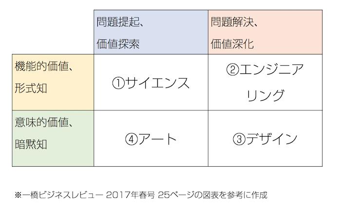 f:id:matsuoshi:20190515133142p:plain
