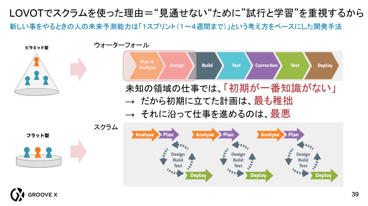f:id:matsuoshi:20190920125138p:plain