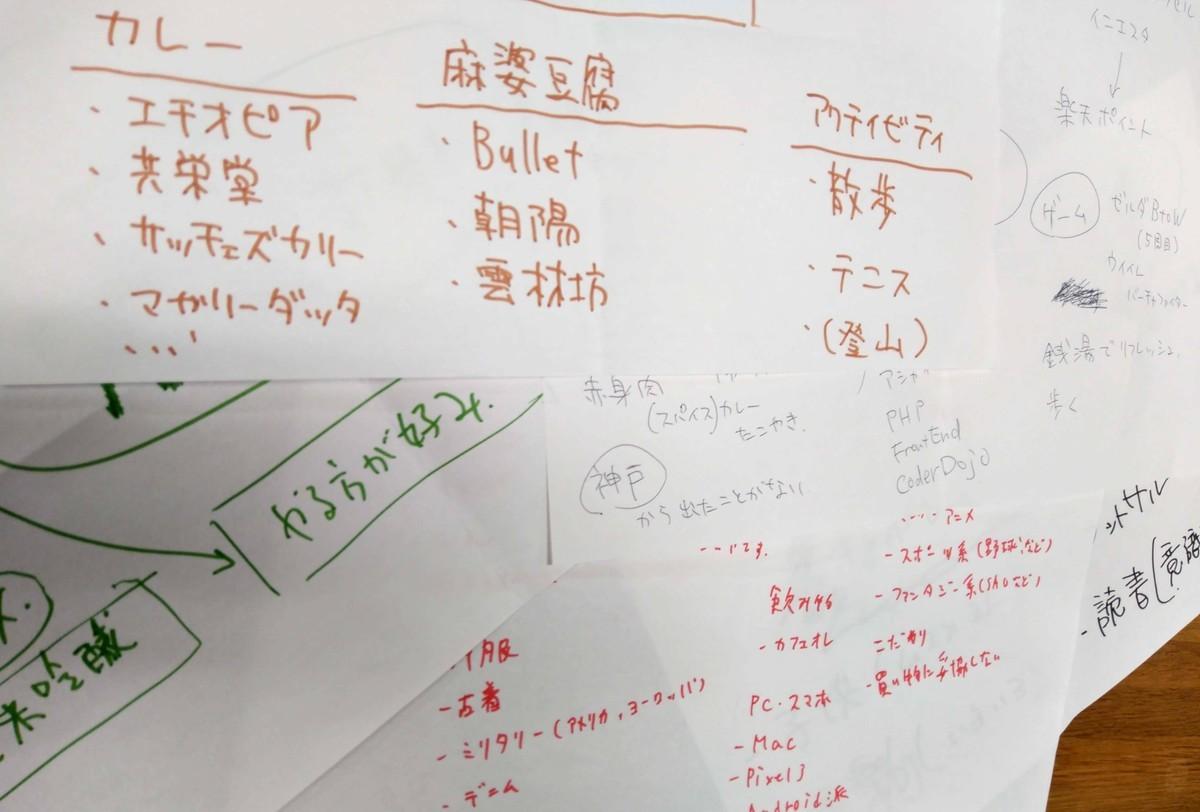 f:id:matsuoshi:20200214162843j:plain