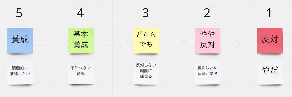 f:id:matsuoshi:20210414134442p:plain